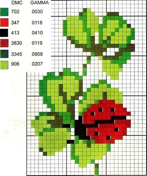 knitting pattern drafting by charts 1000 images about knitting charts on pinterest dr who