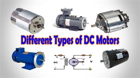 Types Of Electric Motor by Types Of Dc Motors Classification Of Dc Motors