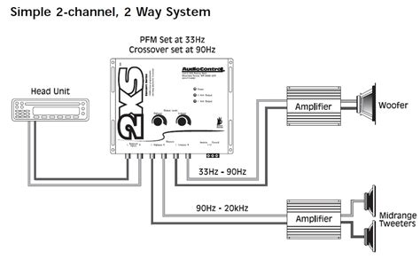 two way speaker crossover wiring diagram two get free