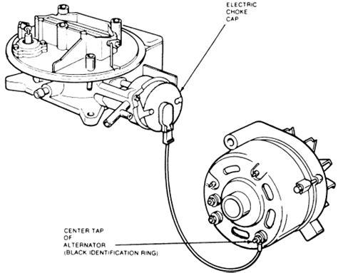 edelbrock electric choke wiring diagram 2007 pontiac g5 2 2l sfi dohc 4cyl repair guides carbureted fuel system electric choke