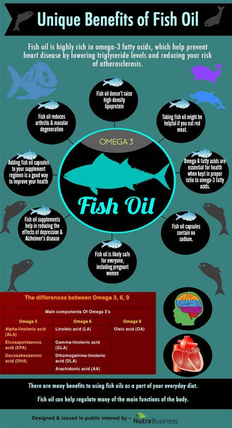 Health Benefits Of Fish by Piping Rock Mini Omega 3 Fish 4 End 4 20 2017 2 15 Pm