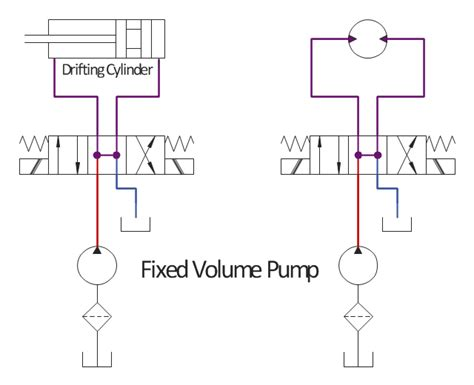 hydraulic valve diagram hydraulic system schematic get free image about wiring