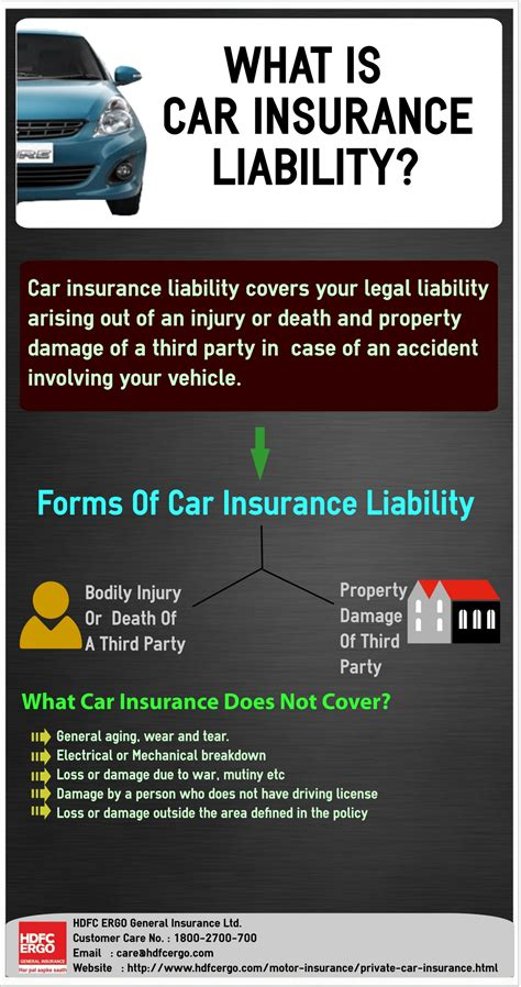 Car Insurance Cover Europe What Is Car Insurance Liability Visual Ly