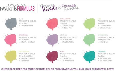pravana color chart pravana color techniques amazing hair
