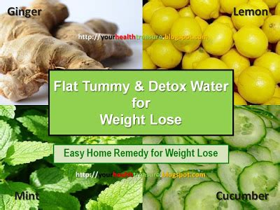 Flat Belly Detox Water Results by Best Detox Water Lose Belly With Flat Tummy Water