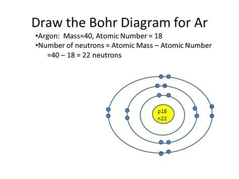 argon particle diagram argon atom diagram repair wiring scheme