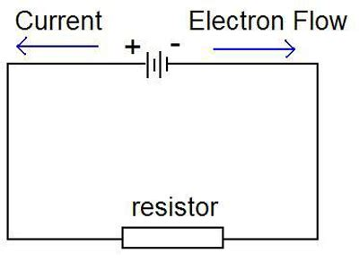 electrical resistance definition the electricity forum