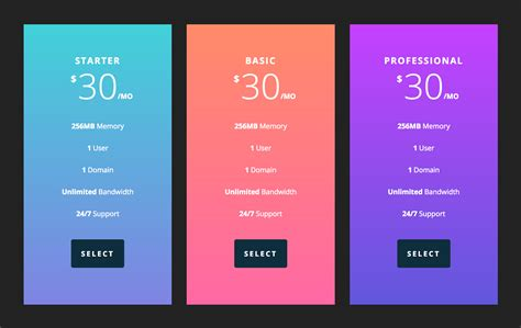 wordpress visual layout builder wordpress price tables plugin with layout builder by