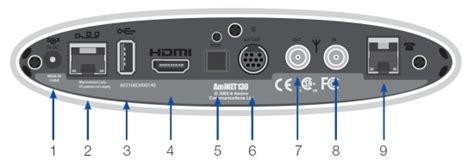 amino 130 receiver