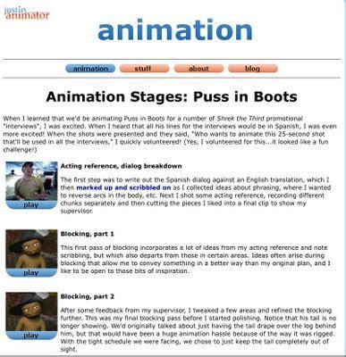 animation workflow stuff animators resource