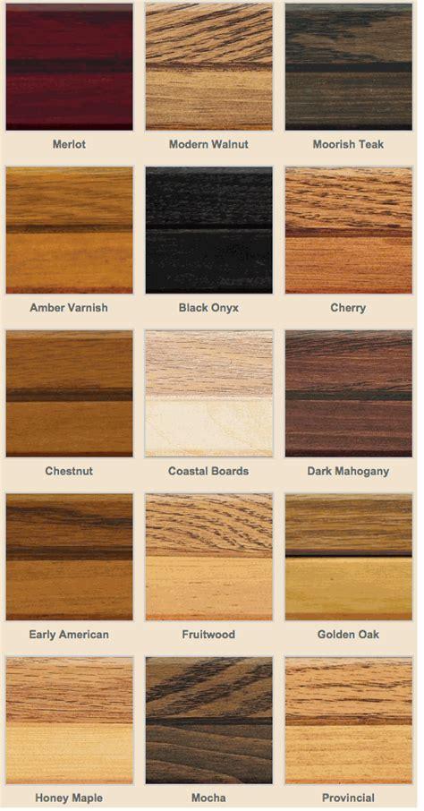 zar oil based wood stain