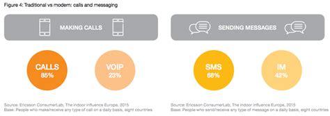 offerte voce e mobile offerte voce smartphone