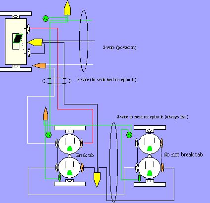 wiring outlets in series diagram wiring diagram 2018