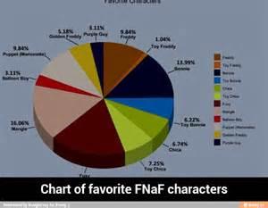 Fnaf 2 Character Names » Home Design 2017