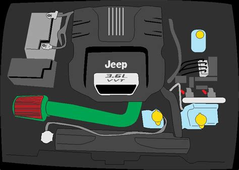 jeep jk engine upgrades engine mods and their impact on your wrangler extremeterrain