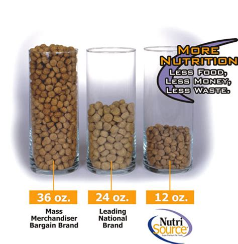 nutrisource puppy food nutrisource large breed chicken rice food lambert vet supply
