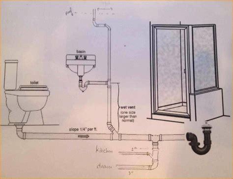 diagram basement floor plumbing diagram