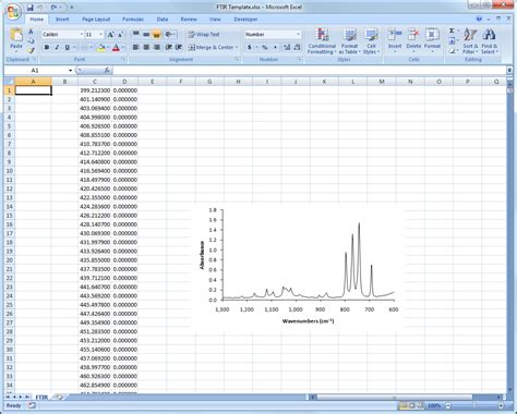 excel 2010 templates microsoft excel analytical chemistry chart templates