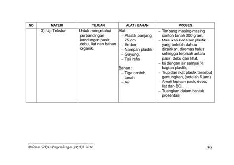 Sale Tali Rafia 600 Gram pedoman teknis pengembangan system of rice intensification