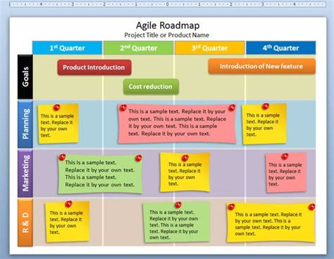 project roadmap template editable agile roadmap powerpoint template free