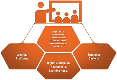 self design home learners network design learning network udl the 3 block model jennifer