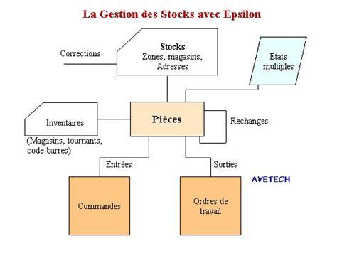 Epsilon Logiciel De Gestion De Maintenance Gmao