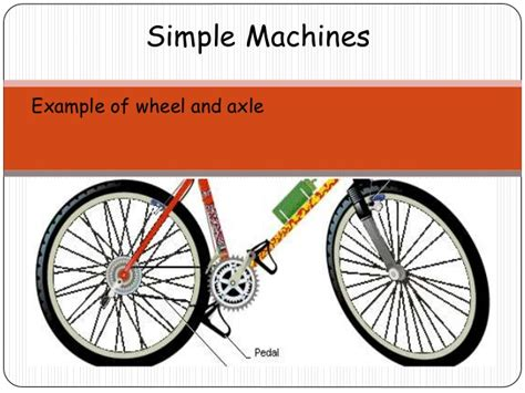 exle of wheel and axle simple machines