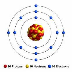 Protons In Sulfur Proton Images Photos Pictures
