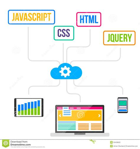 html designmode javascript web stock vector image of construction creative jquery
