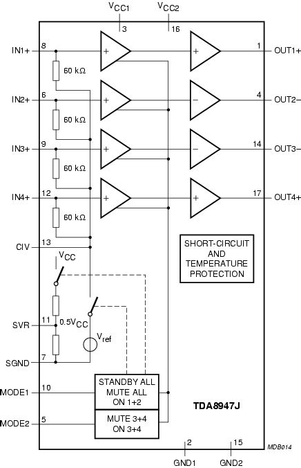 Tda8947j low cost lifier provides headroom to prevent audio holes ee times