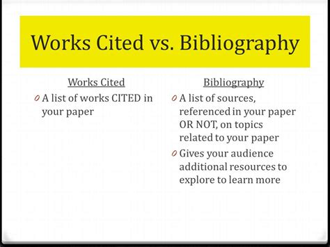 biography vs bibliography creating the works cited page ppt video online download