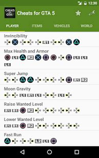 cheats for gta 5 (ps4/xbox/pc) android apps on google play