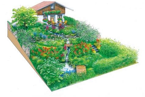 Garten Gestalten In Hanglage by Hanggrundst 252 Ck Garten Gestalten Mein Sch 246 Ner Garten
