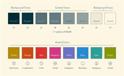 solarized color scheme solarized comfortable color scheme for code rarst net