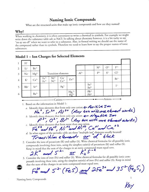 Naming Ionic Compounds Worksheet Answer Key by Naming Ionic Compounds Worksheet