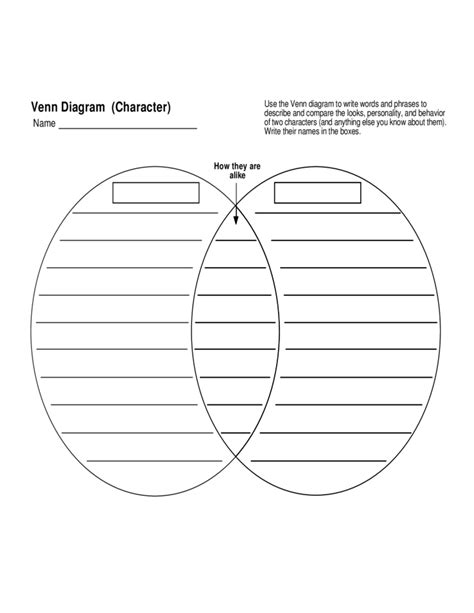 venn diagram 5 circles template venn diagram template character free