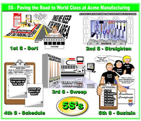 lean manufacturing 5s lean 5s workplace organization