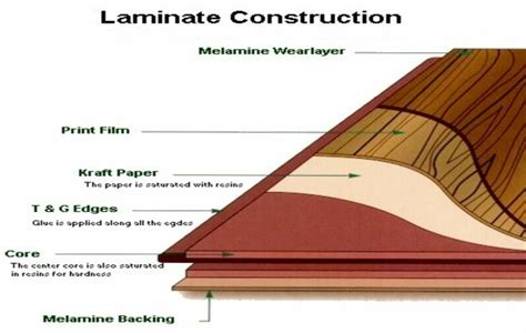 Wood Floor Section by Floor Ideas Categories Cheap Unfinished Basement Ideas