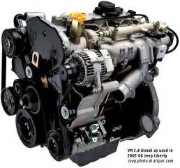 Jeep Liberty Engine Size 2005 Jeep Liberty Description And Information