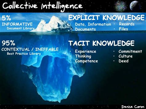 Collective Intelligence In collective intelligence