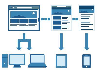 responsive layout là gì les frameworks css responsive design