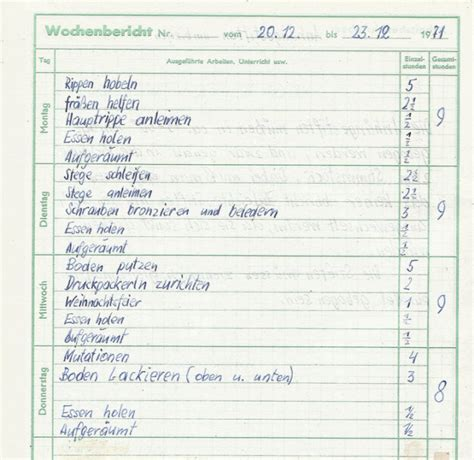 Tagesbericht Tabellarisch Vorlage Was Der Klaviermacher Im Ersten Lehrjahr Tut Clavio Klavierforum