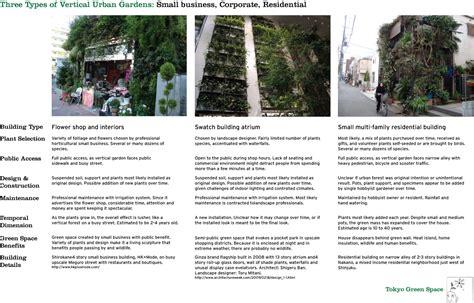 Vertical Gardens Construction 3 Types Of Vertical Gardens Tokyo Green Space