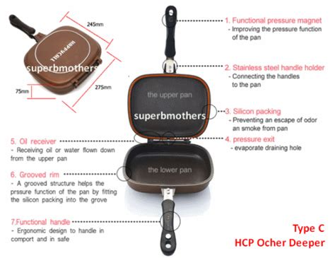 Panci Tq cookmaster alat masak panci wajan serbaguna ukuran