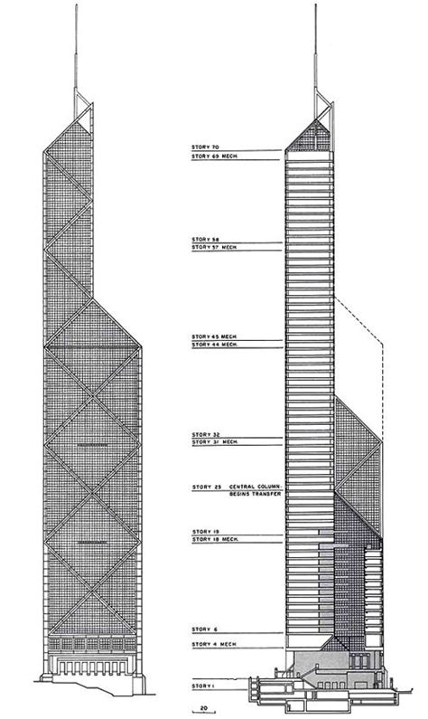 bank of china tower floor plan bank of china tower hong kong china 1985 1990 plans