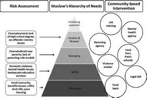 community asset map template a road map to address the social determinants of health