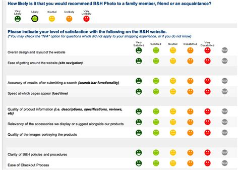 sample survey questionnaire for food products likert scale to love not just like who designed this