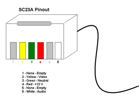 revo rj12 wiring diagram rca wiring diagram pci express
