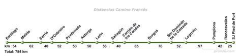 camino de santiago length jakey toor camino de santiago