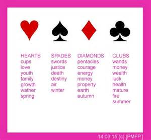 meaning of decks cards meanings
